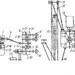 Кинематичесская схема буровой установки УРБ 2а2