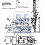 Установка разведочного бурения УРБ-2А2
