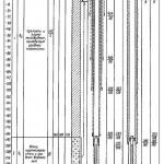 Классификация горных пород по буримости