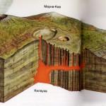 Технологические процессы, выполняемые при бурении скважин и их общая характеристика