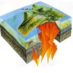 Технология бурения скважин в осложненных условиях