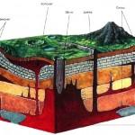 Технологический инструмент и технические средства, применяемые при бурении с продувкой