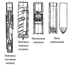 Инструмент ловильный