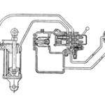 Гидравлическая насосная станция (маслостанция)