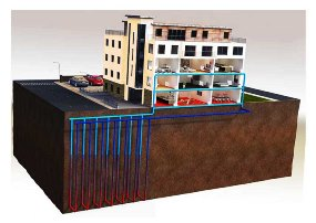 Бурение для геотермального отопления