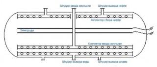 Схема горизонтального электродегидратора