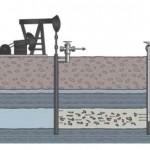 Способы добычи нефти (часть 2)