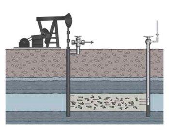 Метод интенсификации добычи нефти