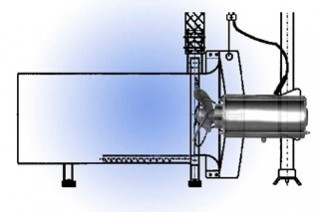 Канализационные насосные станции и погружные мешалки