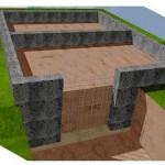 Грунты основания фундамента: характеристики и классификация