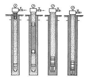 Процесс цементирования скважин