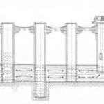 Сооружение шахтных колодцев
