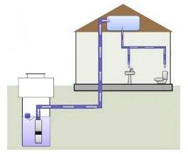Напорный водопровод без самовсасывающей установки