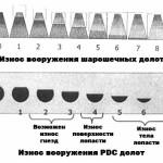 Кодировка износа PDC долот (часть 2)