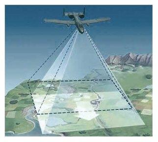 Аэровизуальные геологические наблюдения