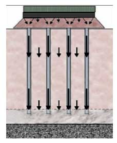 технология Controlled Modulus Columns
