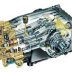 Плунжерные насосы: конструкция, применение и принцип работы